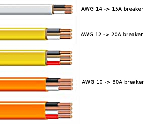 Conversion table the american wire gauge awg and metric wire white15a greentooth Choice Image